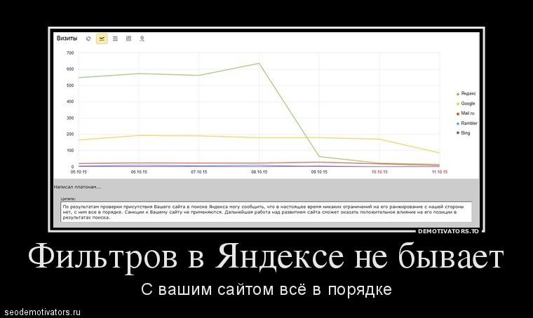 Непот фильтр Яндекса