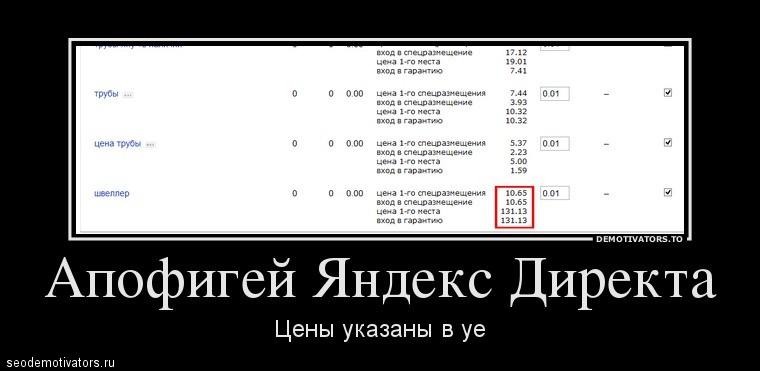 Апофигей Яндекс Директа