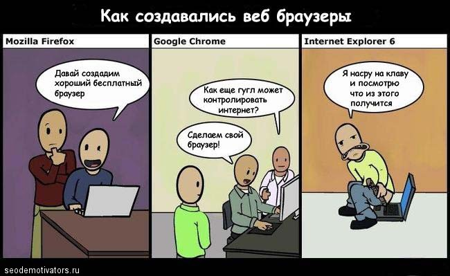 Как создавались веб браузеры