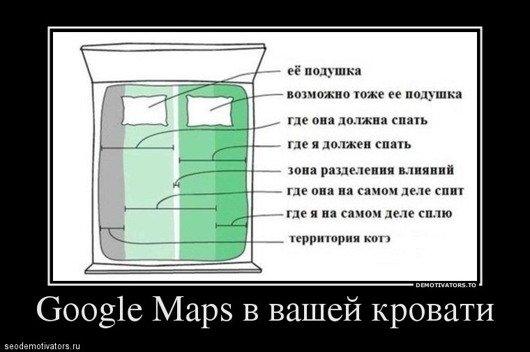 Google Maps в вашей кровати