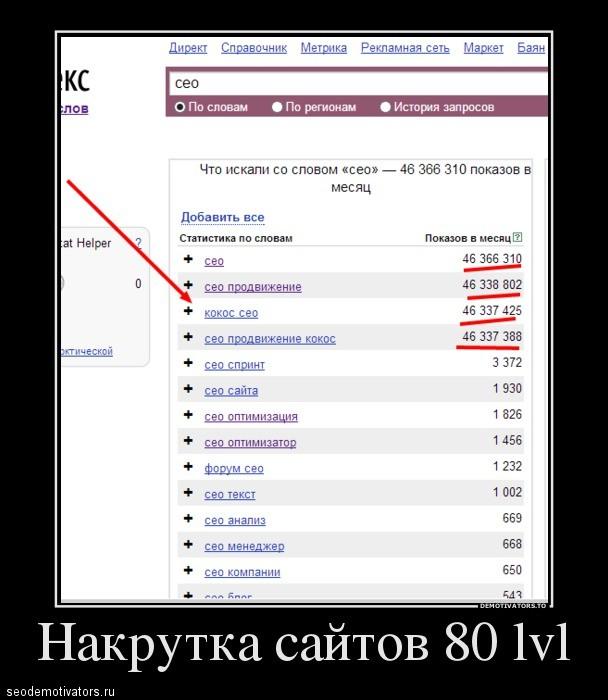 Накрутка сайтов 80 lvl