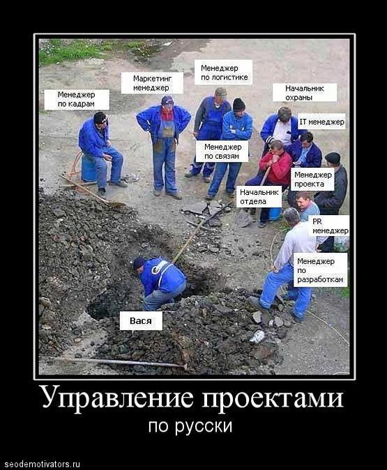 Управление проектами по русски